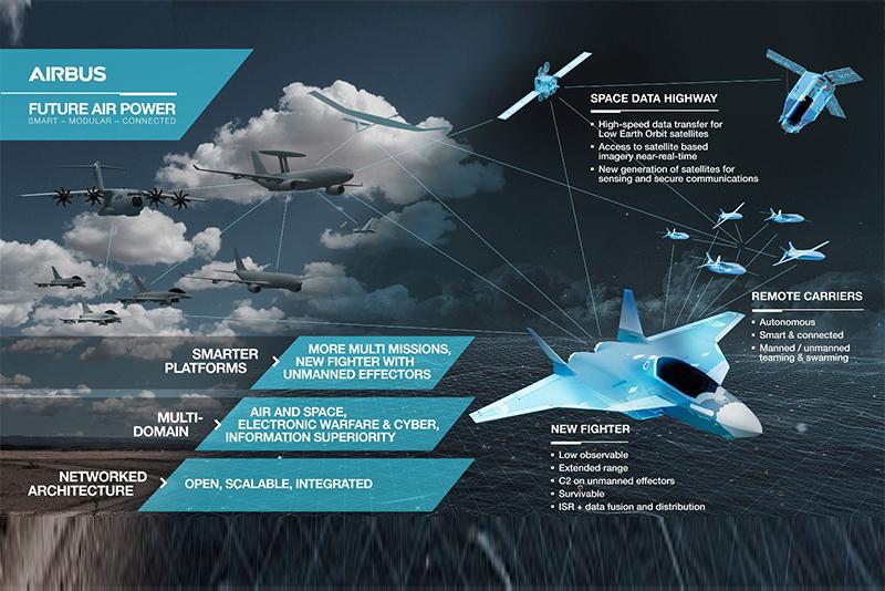 Analysis: German Tornado/Typhoon Replacement - Armada International