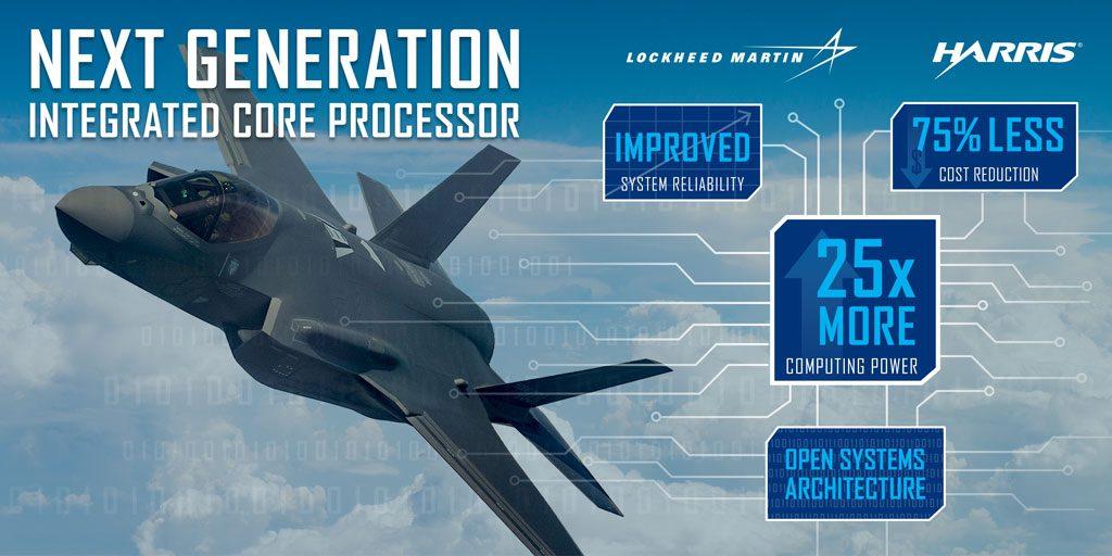 F-35 ICP Graphic