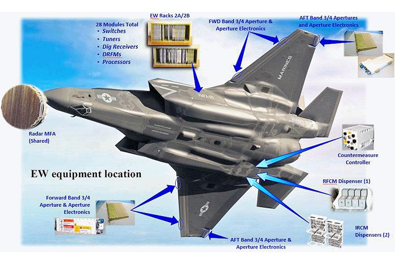 F-35-EW-Systems