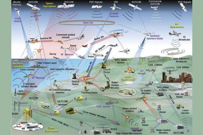 The-Spectrum-on-the-Battlefield-(NATO)-1