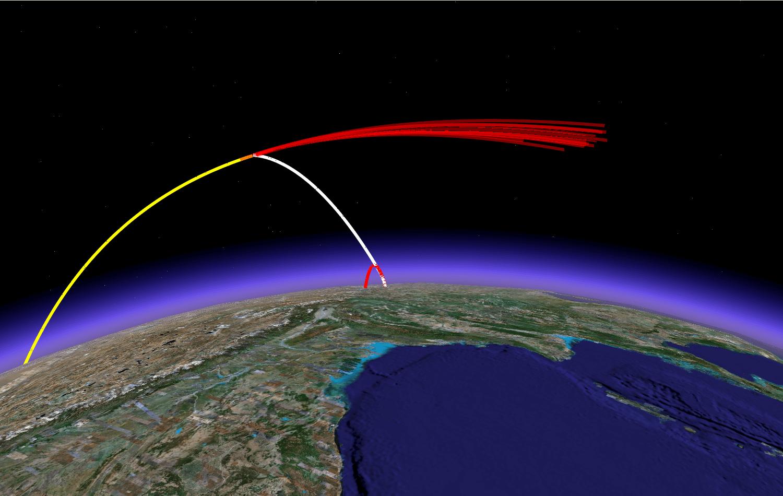 ASAT-interception