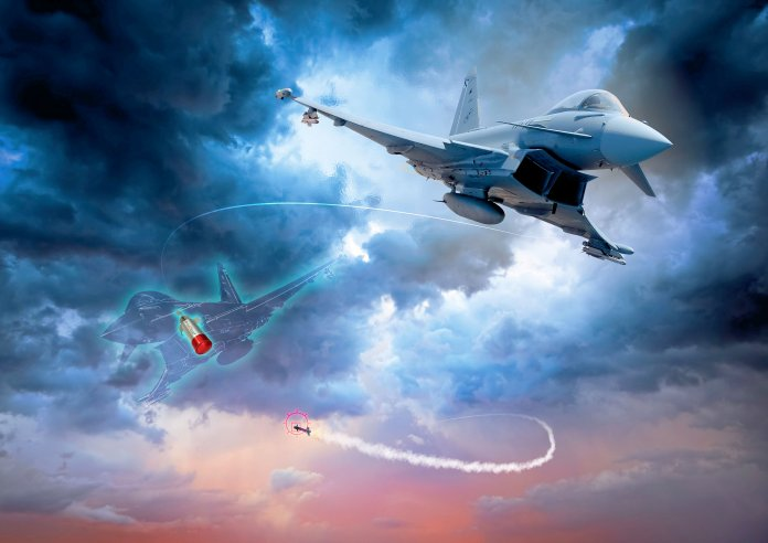 A graphic showing a BriteCloud EAD creating a 'ghost' Eurofighter Typhoon